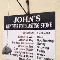 Stone weather forcast