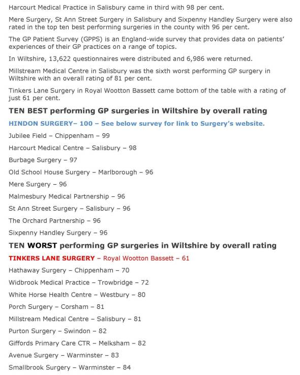 Best and worst GP surgeries in Wiltshire VERY FINAL EDITED USE_Page_2